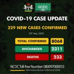 Nigeria Reports 229 New COVID-19 Cases in 15 States