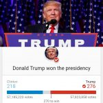 Surprise, Shock As Trump Wins US Presidential Poll; Clinton Concedes Defeat
