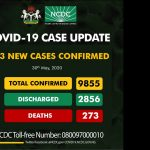 Nigeria Records 553 Coronavirus Cases, Highest Daily Figure